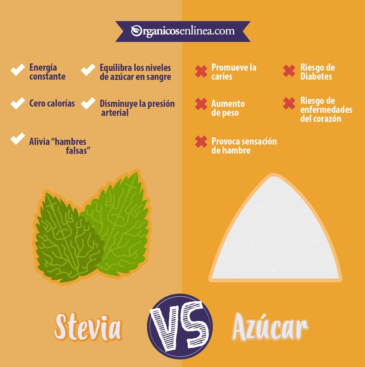 Stevia 🍃vs. Azúcar ☠️ Visita www.organicosenlinea.com