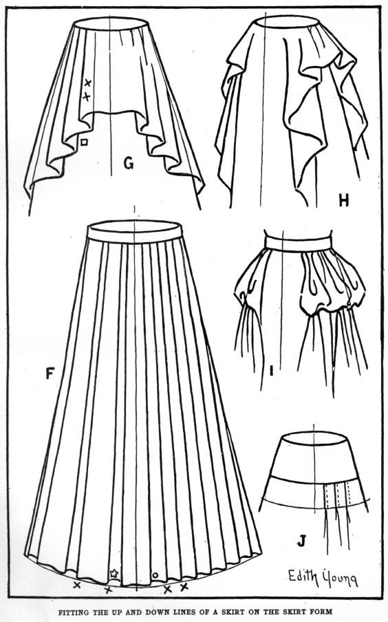 how to draw a dress fashion design drawing side plaited skirt part 3