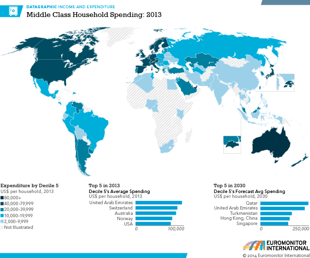 Which Countries Have the Highest-Spending Middle Class ...