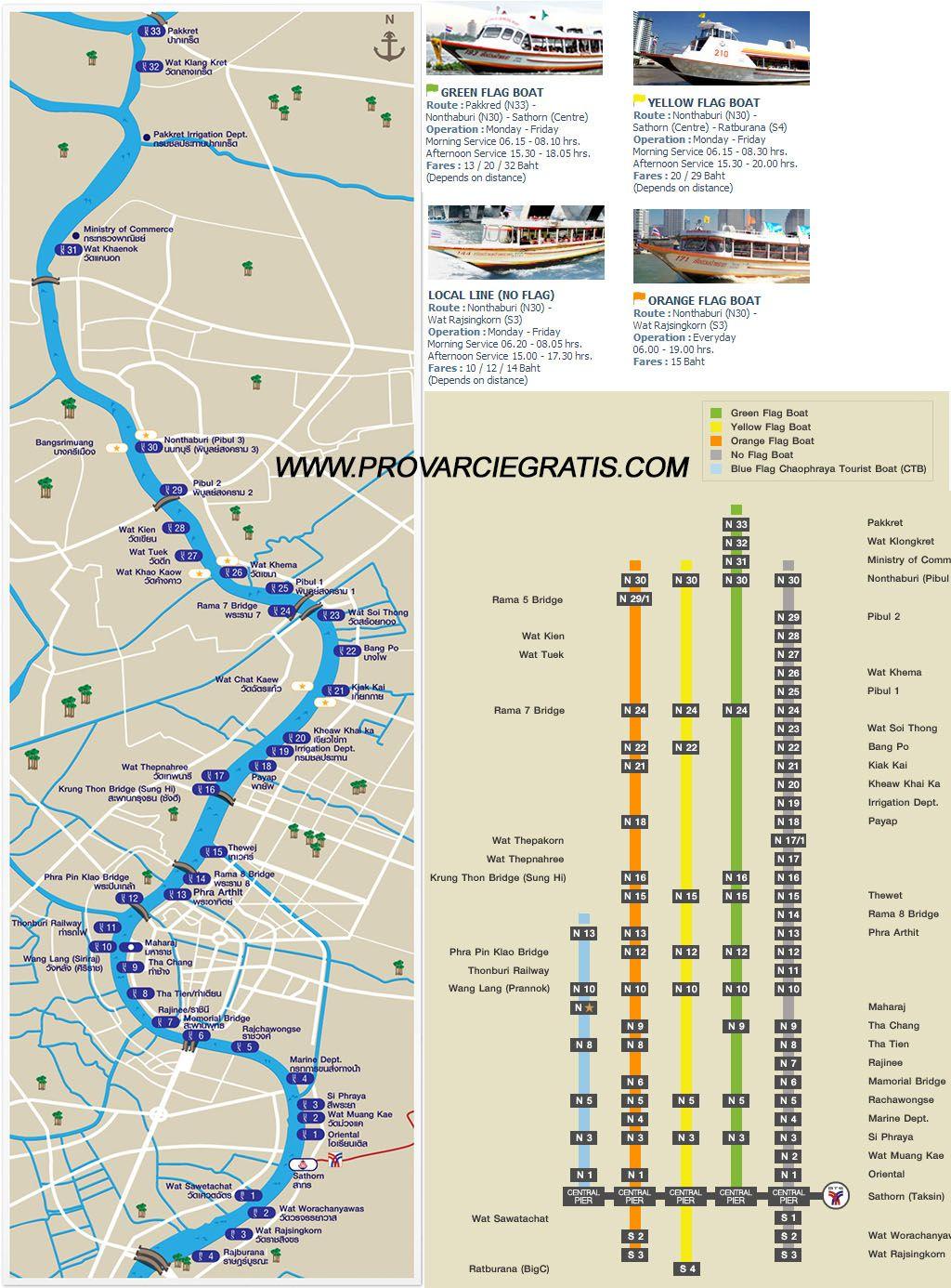 Chao Phraya Express Boat , un mezzo di trasporto veloce e un ...