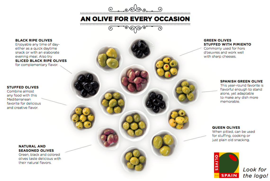 Image Result For The Best Black Olives Olive Recipes Evening Meals Green Olives