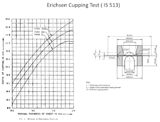 [DIAGRAM] 1970 Torino Engine Limiter Diagram