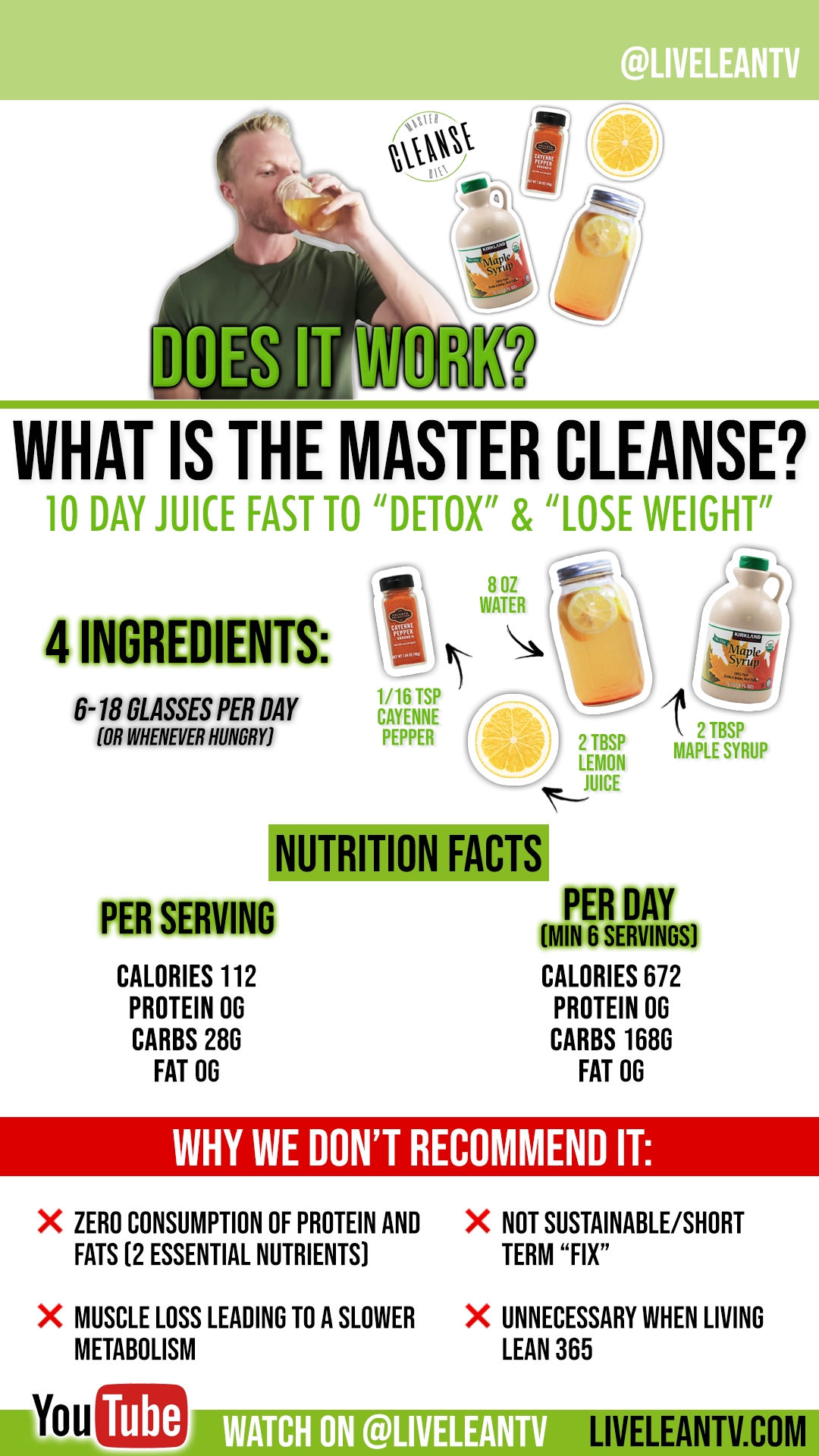 What Is The Master Cleanse Diet I Tried It And Was Shocked Master Cleanse Diet Lemonade Diet Juice Fast