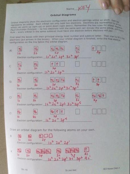 Chemistry Orbital Diagram Worksheet Electron Configuration Teaching Chemistry Chemistry Worksheets