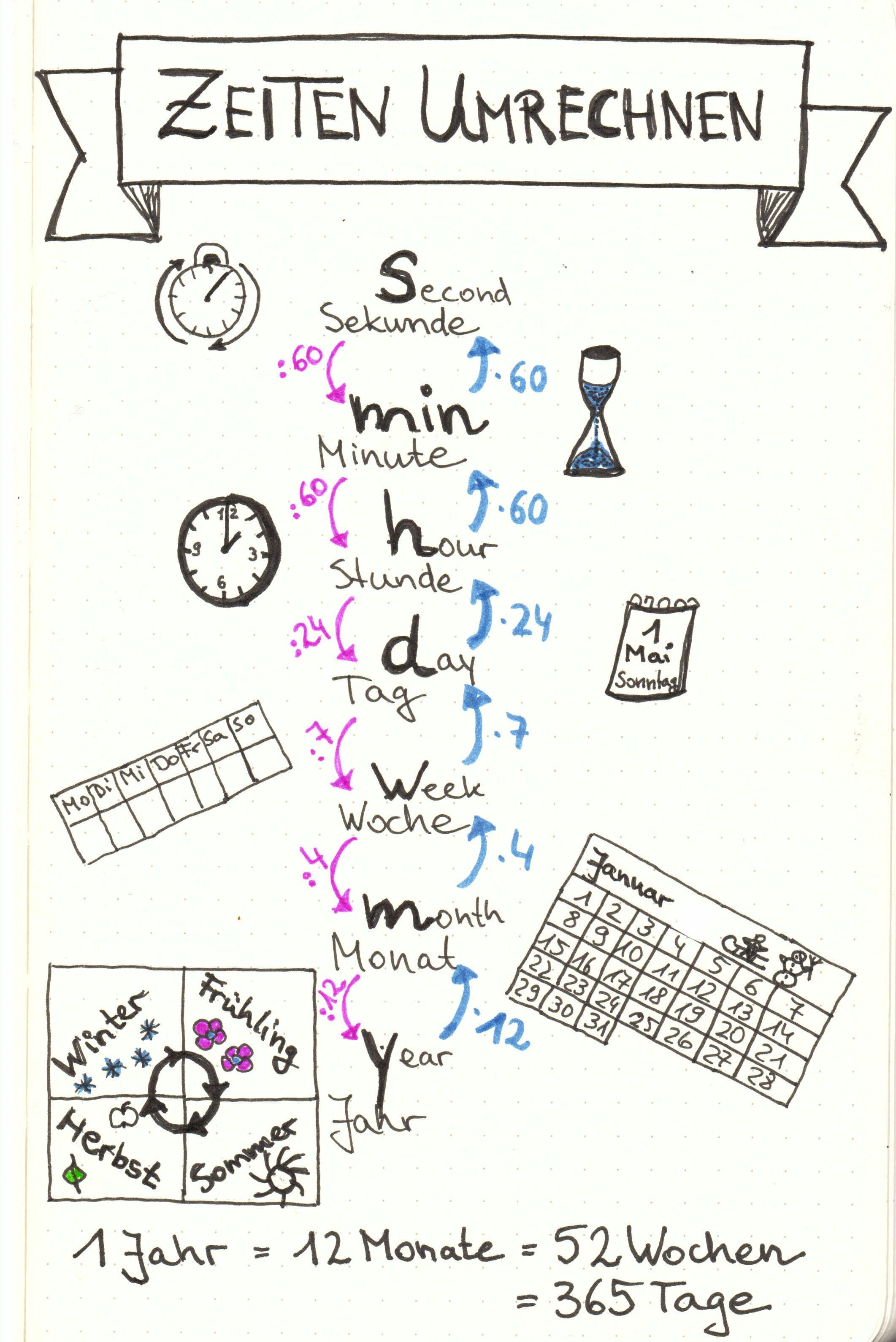 Arbeitsblatt Mathe Zeit : Sketchnotes mathe umrechnen zeit