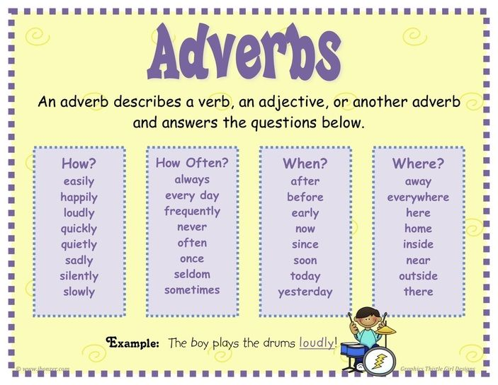 Adverb resources for 3rd-4th grades: lists, videos, resources ...