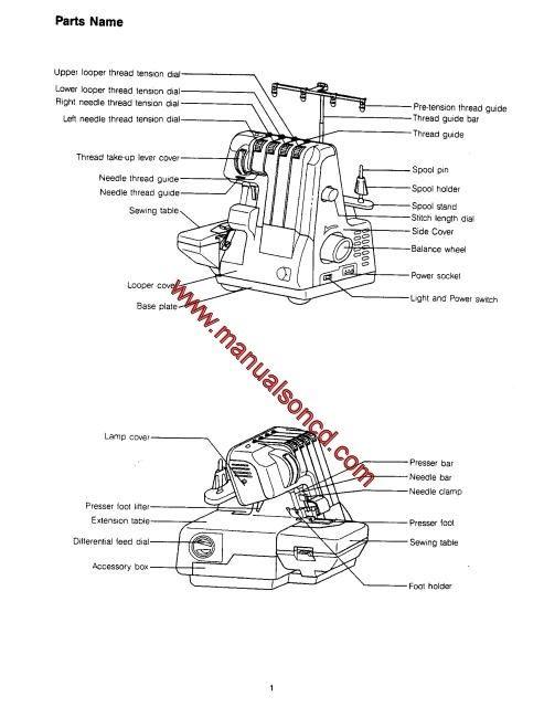 Euro Pro 14533-534DX Sewing Machine Instruction Manual