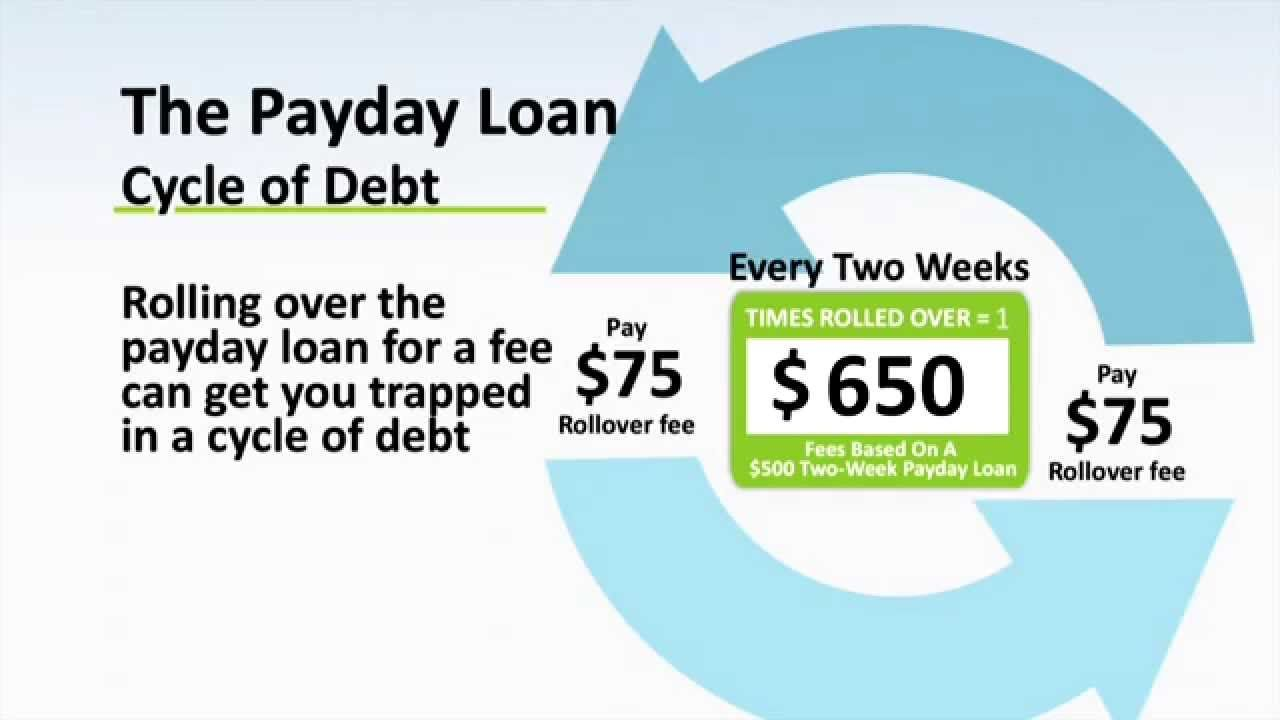 Principal Financial Payday loans
