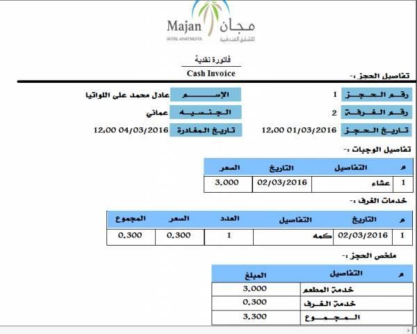 برنامج للبيع نظام إدارة حجوزات الفنادق Bar Chart Chart Hotel