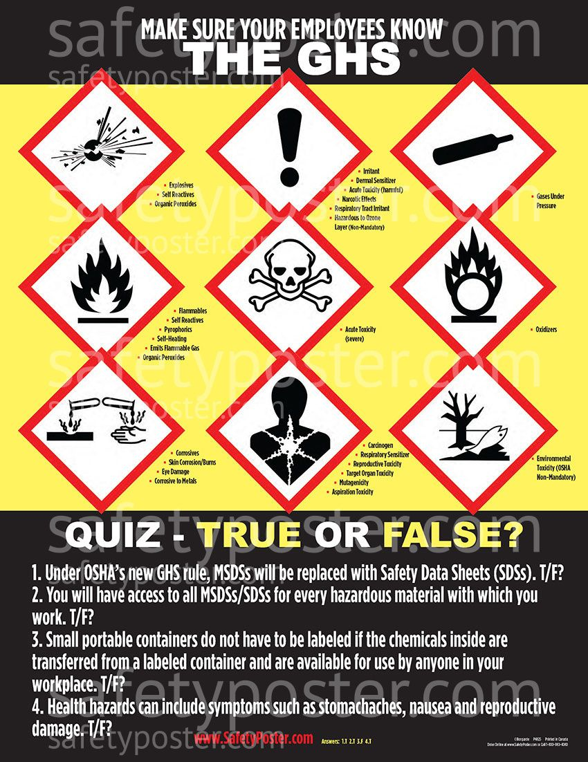 E safety poster designs - Safety Environment Training Industrial Security