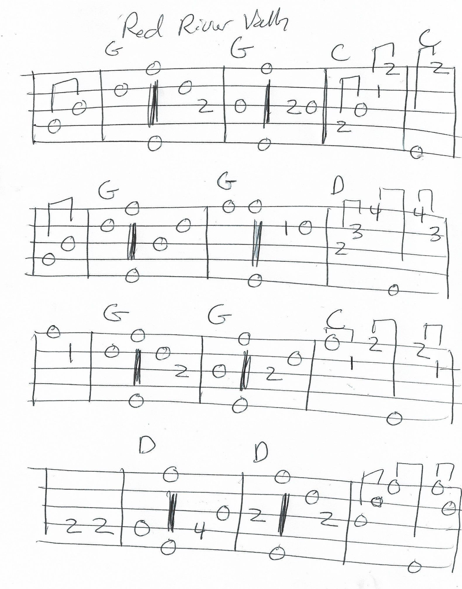 Red River Valley Banjo Melody Tab in G Major