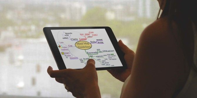 Mind Mapping on the iPhone & iPad: Here are Your Options #iOS