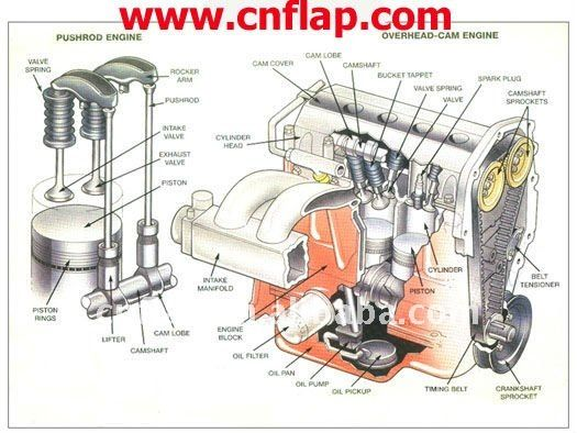 cat engine diagram diesel engine parts for cat diesel technology here some ideas about engine diagram