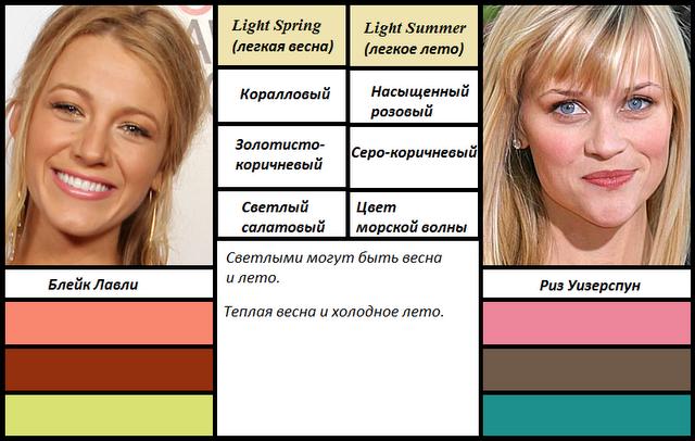 Light Spring - VS- Light Summer