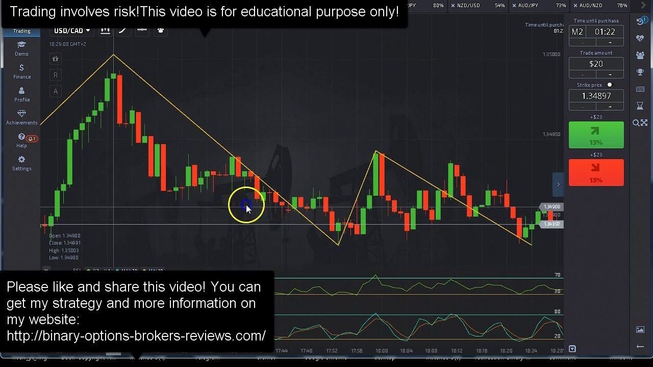 Most Accurate Binary Options Strategy Livetrade Examples