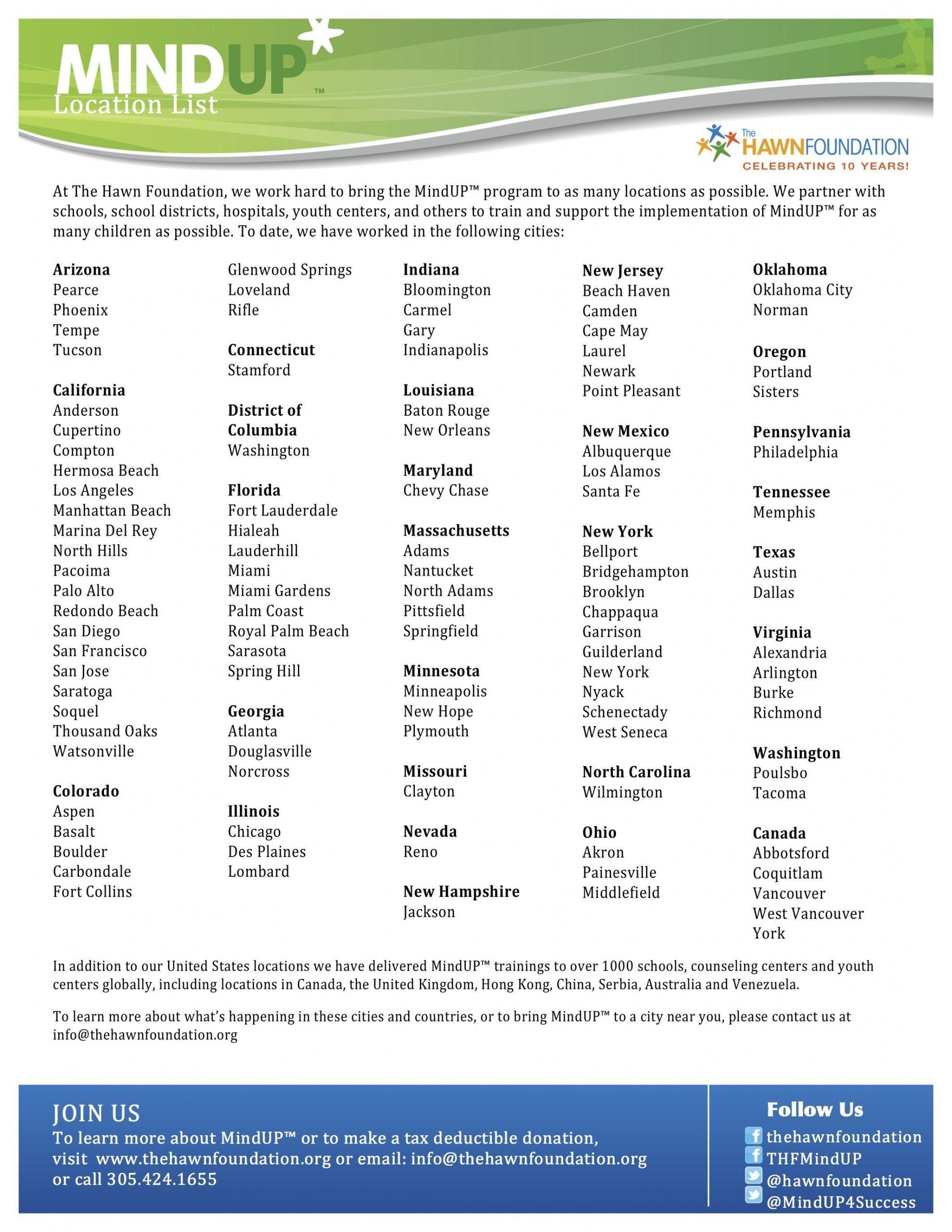 6 Memorable Executive Functioning Worksheets Executive