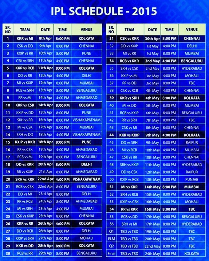 Ipl Matches Schedule 2015 Pdf