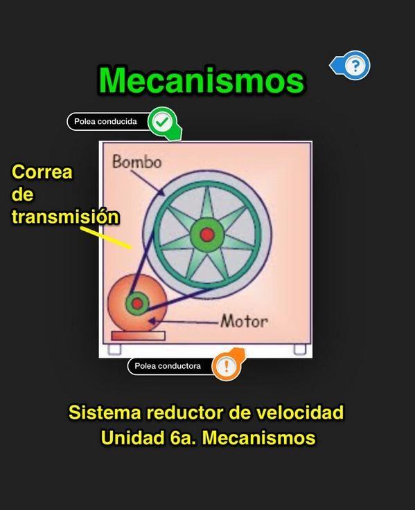 #mlearning_2_comprender___ Mi imagen de mecanismos con Skitch