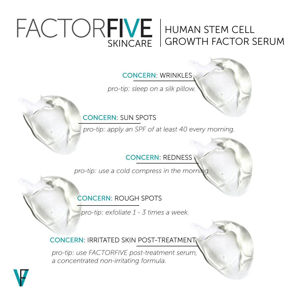 Along With Factorfive Regenerative Serum Human Stem Cell Growth Factors You Re Well On Your Way To Youthful Skin Yo Stem Cells Growth Factor Youthful Skin