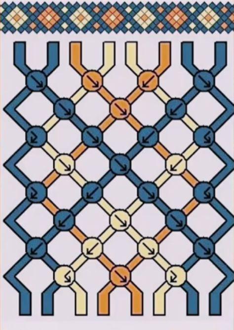 Normales Muster 10136 Von Nevernever Hinzugefugt