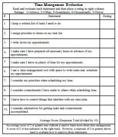 Time Management SelfEvaluation Form Free Copy Of Page From Tapp