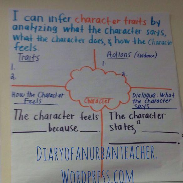 character and motive la The characters weren't particularly intriguing, and the murder motive was less  than  la principal diferencia del nuevo libro de natasha preston respecto al.