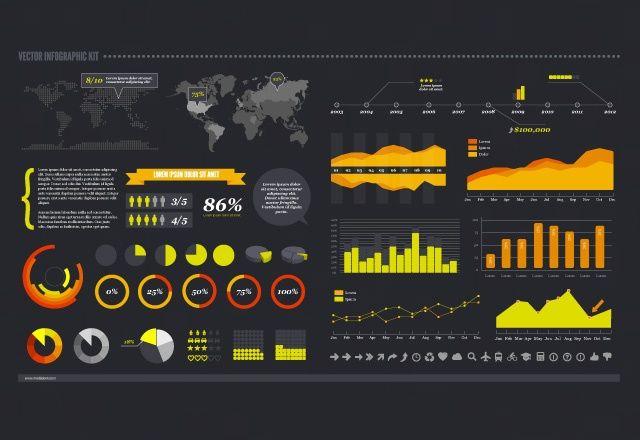 Infografik-Set mit über 50 Elemten