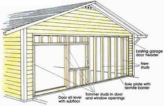 Enclosing a garage making exterior changes converting a garage enclosing a garage making exterior changes converting a garage garage playroomdiy solutioingenieria Choice Image