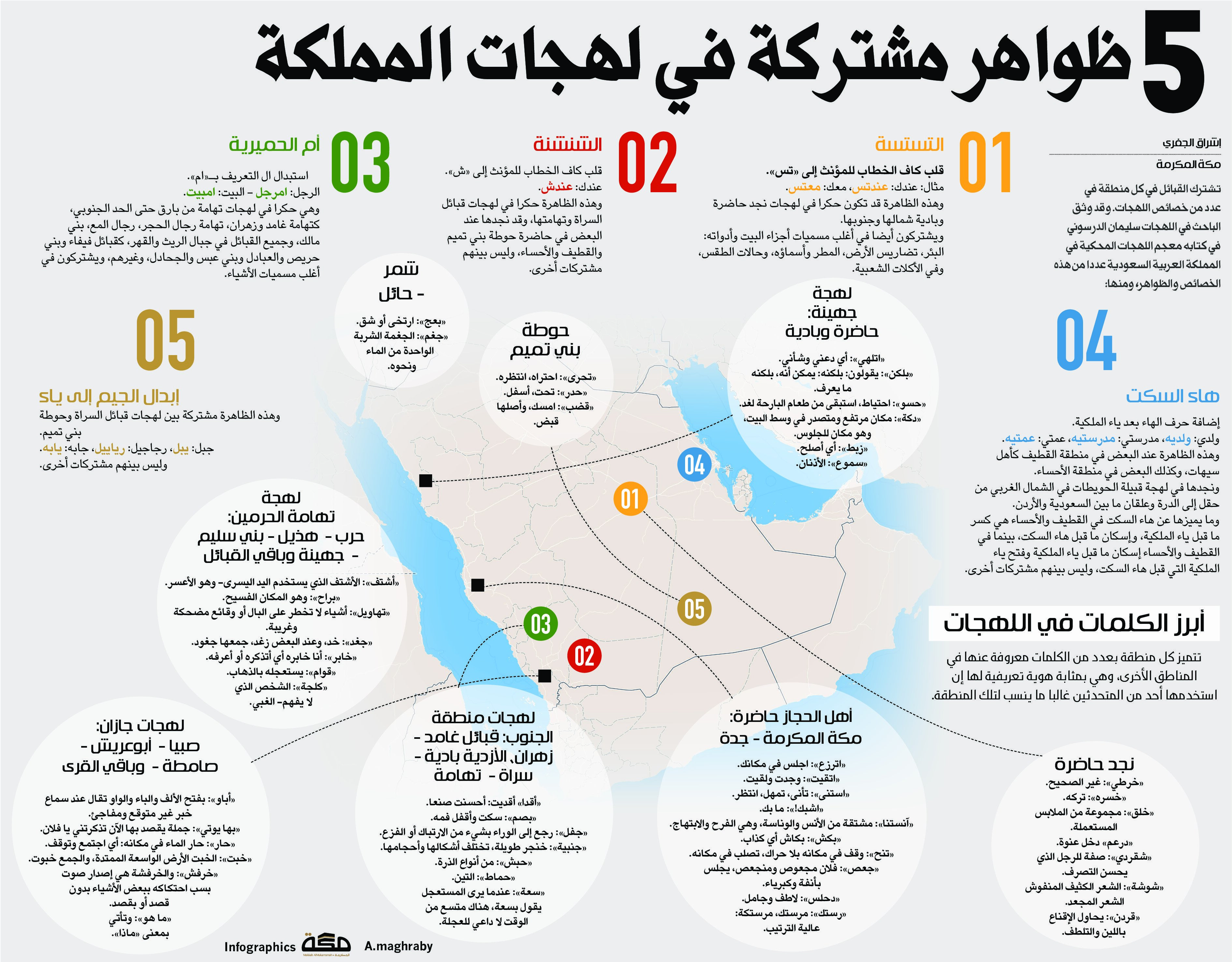 Pin By Newspaper On Infographic Makkahnp Infographic Map Ditali