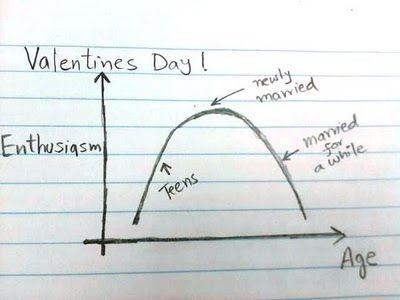 happy valentines day ya'll