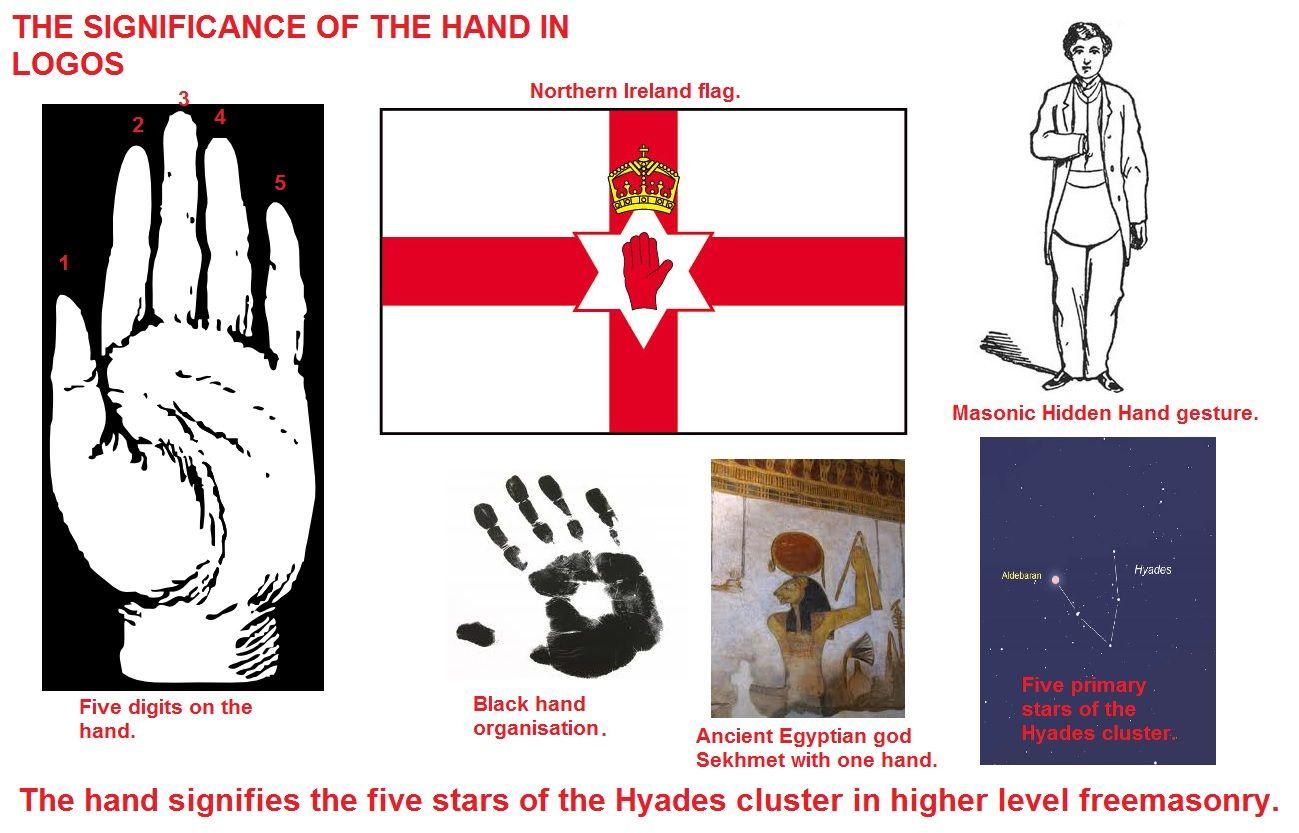Masonic hand symbols symbolemblem pinterest symbols masonic hand symbols buycottarizona Images