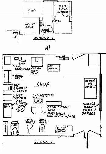 Image result for Blacksmith Shop Layout   Shop layout
