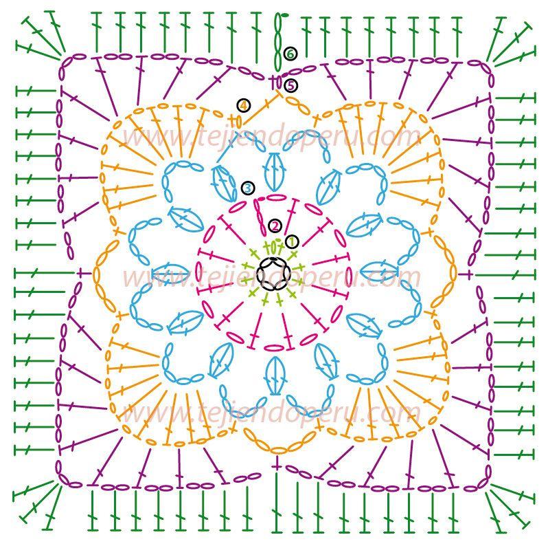 trabajos | Crochet | Pinterest | Ganchillo, Cuadrados y Tejido