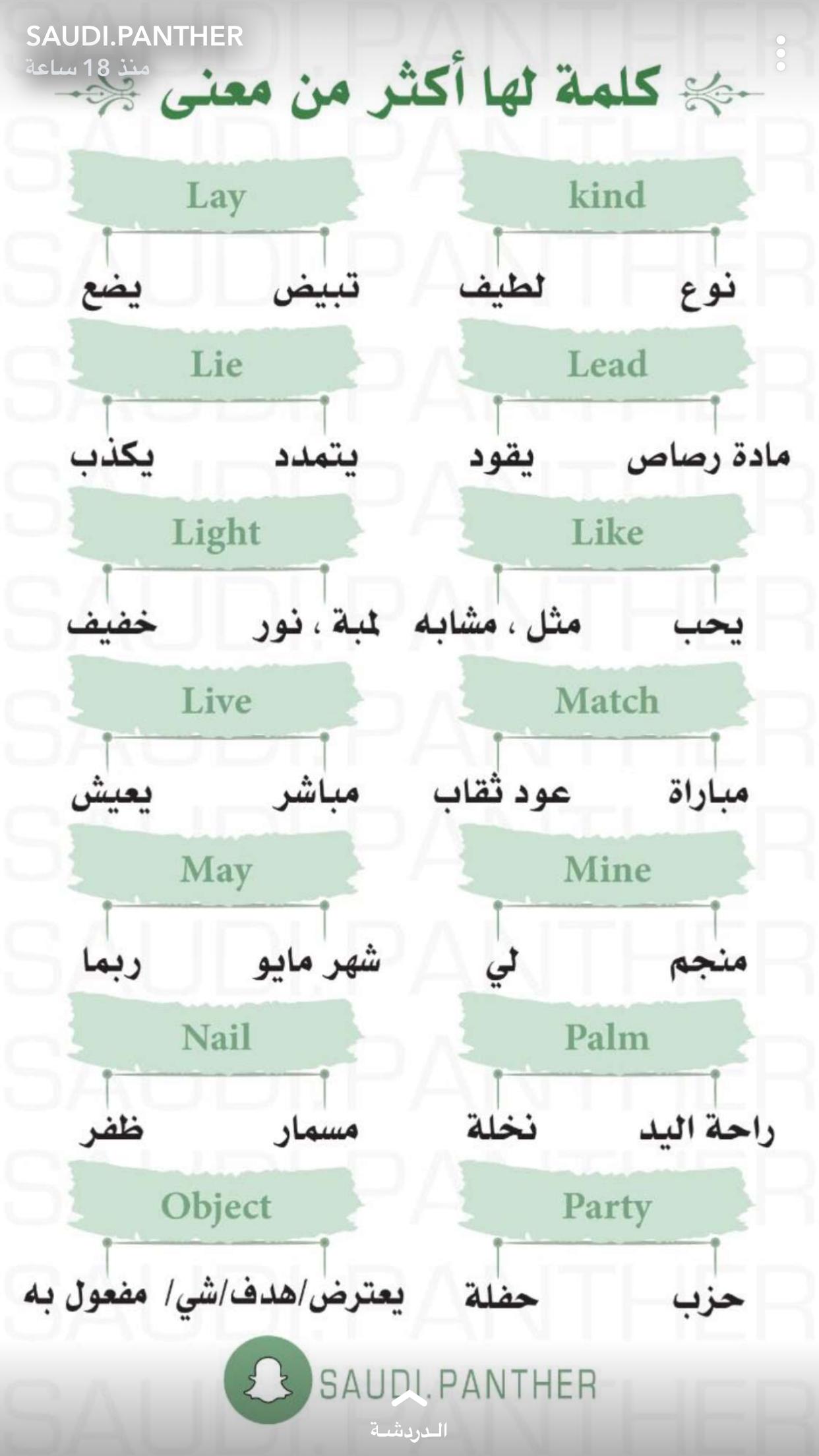 Pin By Arwa On English English Language Learning Grammar Learn English Vocabulary English Language Learning