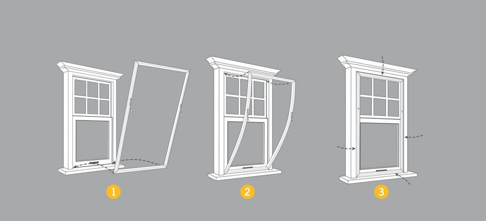 Indow Window Inserts Interior Storm Windows Interior Storm Windows Window Inserts Home Window Repair