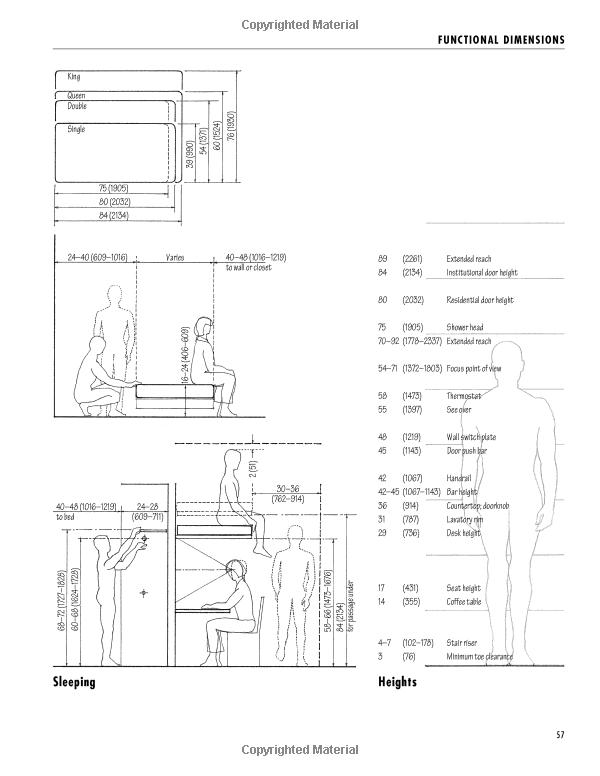 Interior Design Dimension Standards | Psoriasisguru.com