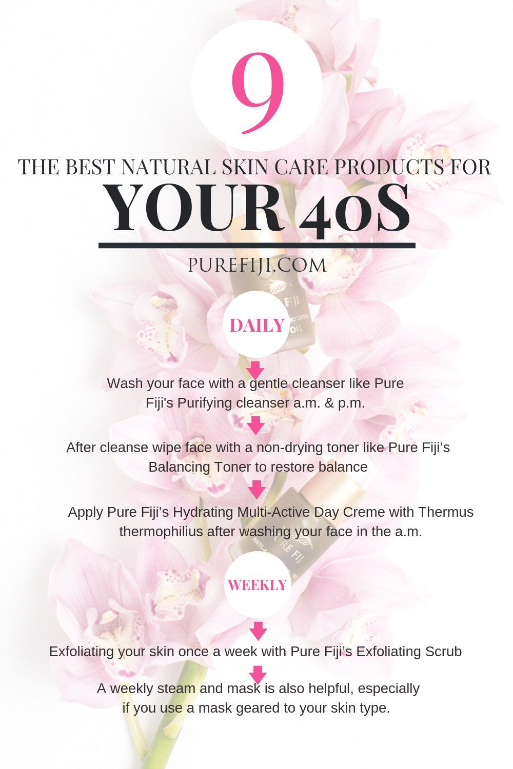 The Best Natural Skin Care Routine For Your 40s Natural Skin Care Best Natural Skin Care Skin Care