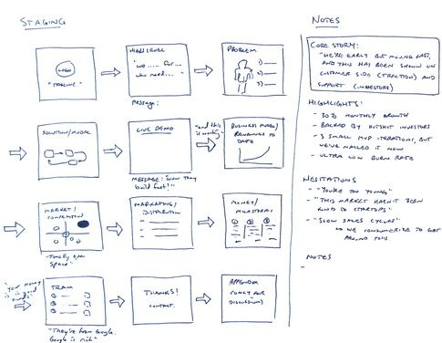 61) Startups: How to Storyboard your Pitch Deck in