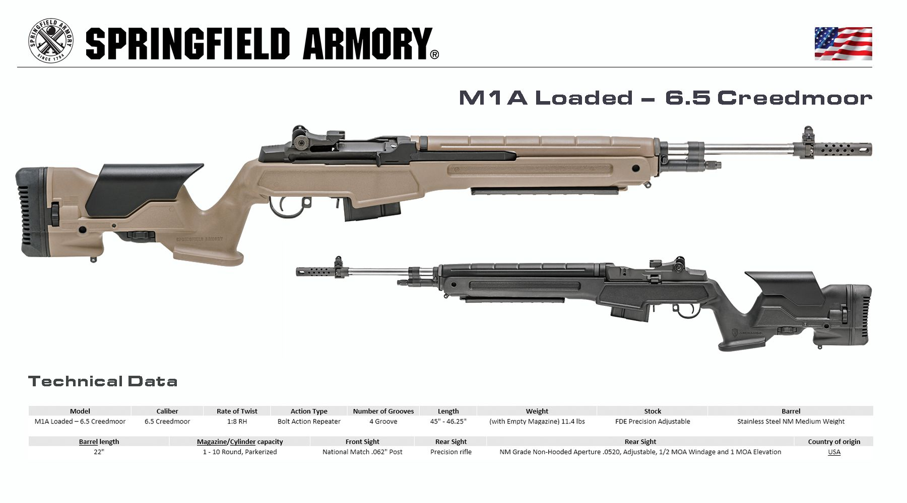 Springfield - M1A Loaded 6 5 Creedmoor | Guns & Other BANG