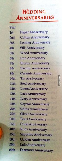 Helpful anniversary gift list