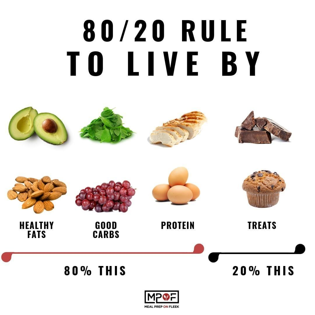 The 80/20 rule is the best rule because there's NO way you're going to avoid carbs for the rest of your life.  </p> </div><!-- .entry-content -->  </div> </article><!-- #post-39201 -->  <nav class=