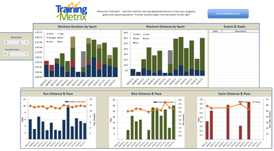 Free Triathlon Workout Log Template For Excel From Trainingmetrix
