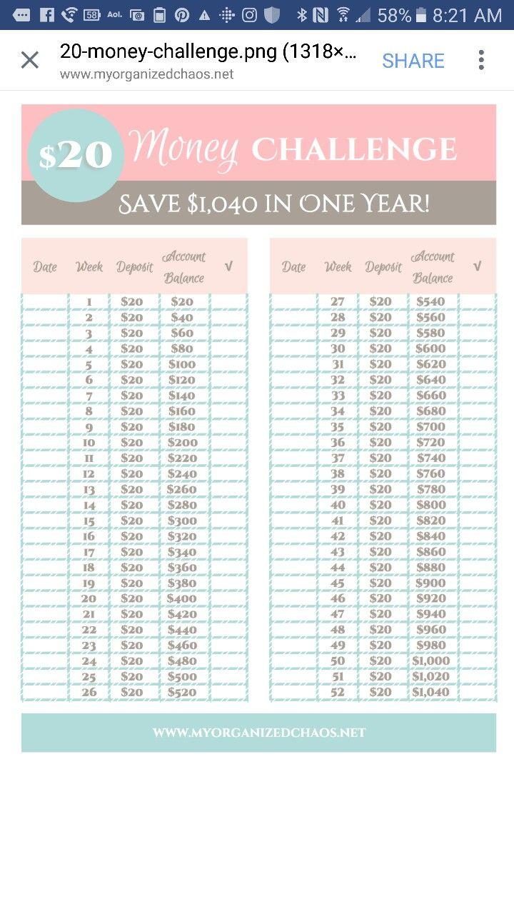 Pin by Rhonda Stallworth on Savings challenge | Money saving