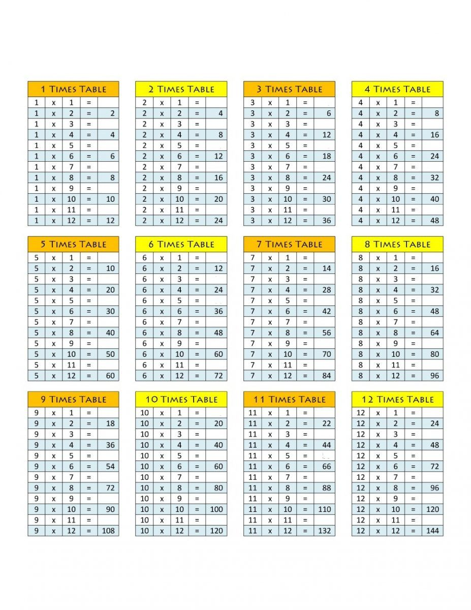 1-12 Multiplication Worksheet | Times tables, How to ...