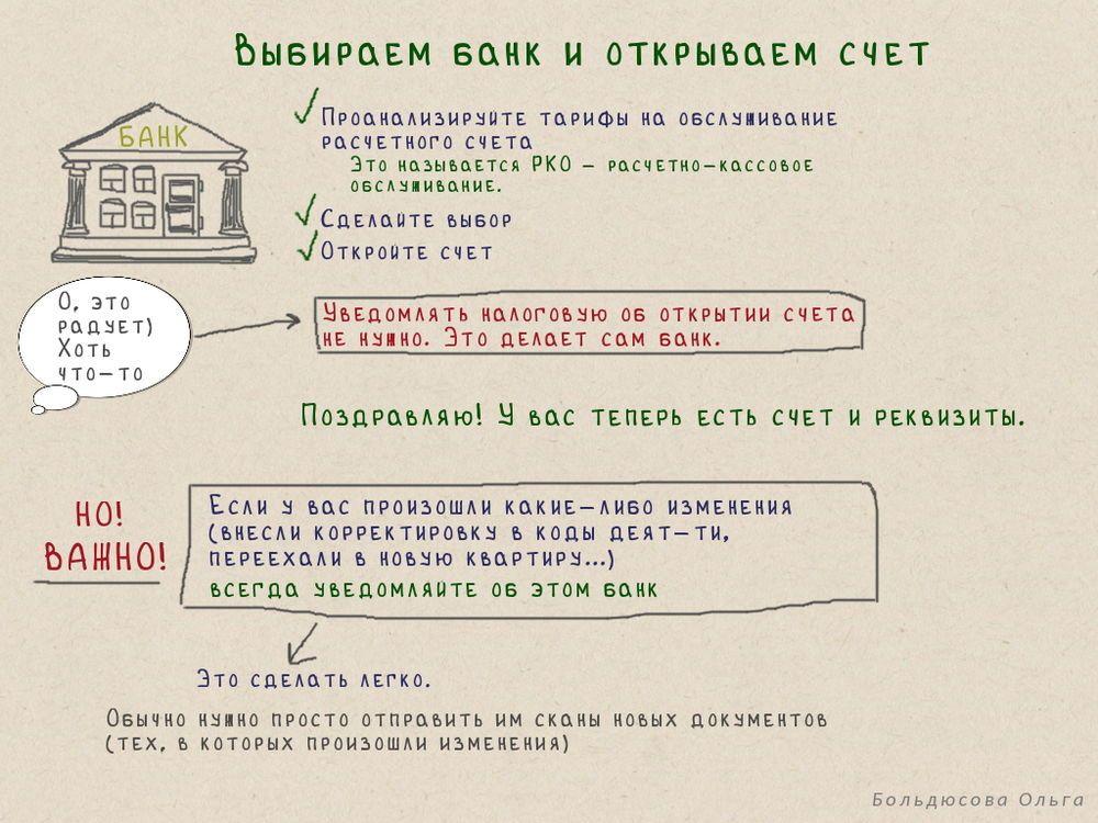 Мастер регистрации ип характеристика после прохождения производственной практики в бухгалтерии