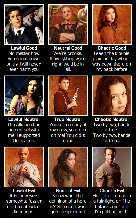 firefly alignment chart b: and according to all the tests, i fall