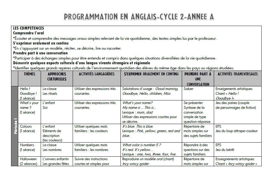 Assez Programmations en anglais du CP au CM2 (nouveaux programmes  LE39