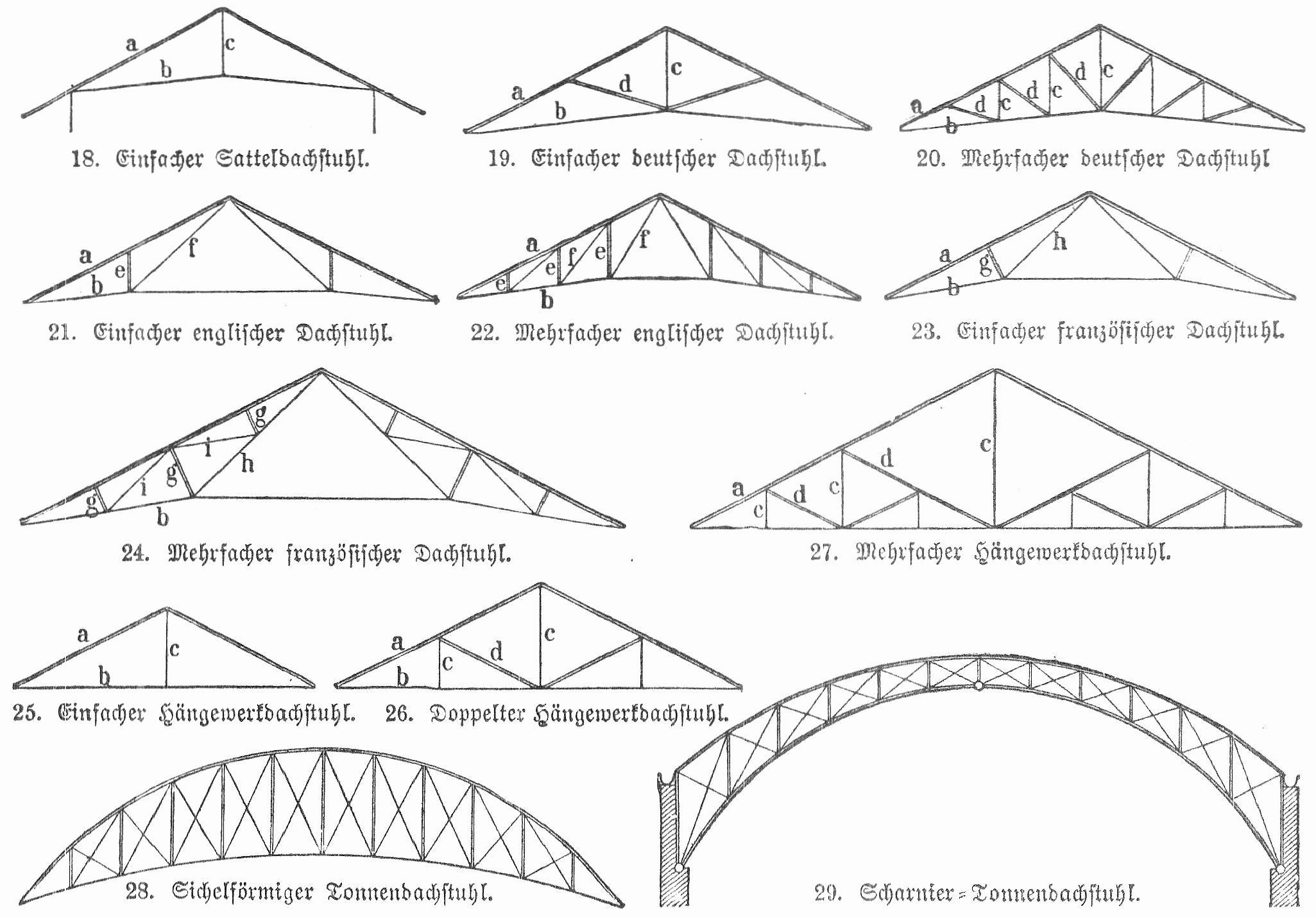 Tragwerke structures pinterest tragwerk markthalle for Fachwerkwand bezeichnungen