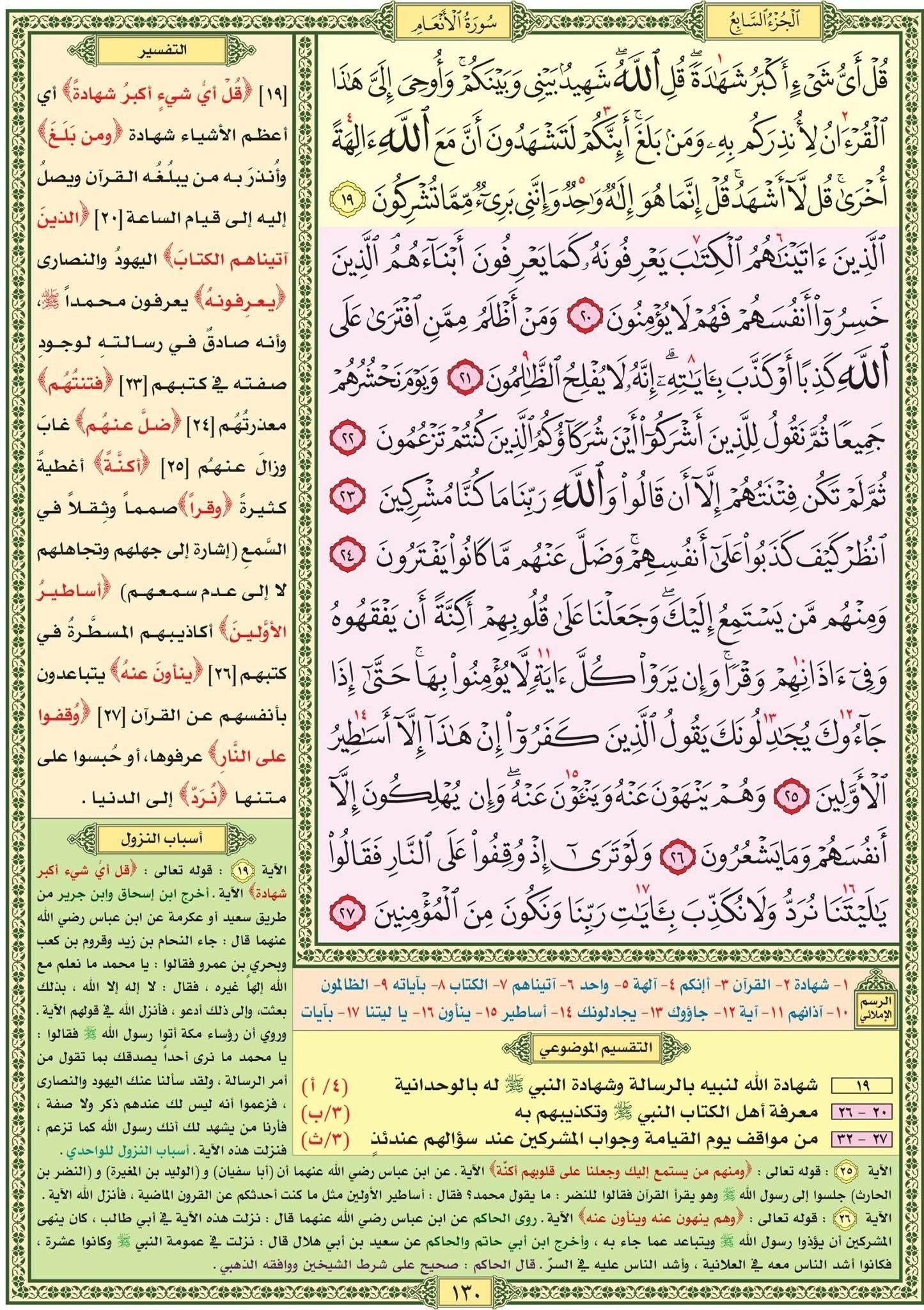 سورة الأنعام صفحة ١٣٠ مصحف التقسيم الموضوعي للحافظ المتقن Holy Quran Book Quran Verses Quran Book