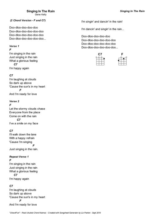 Singingintherain U K E L E L E Pinterest Fun Songs Songs And